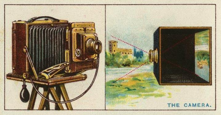 Cigarette Card -- Camera